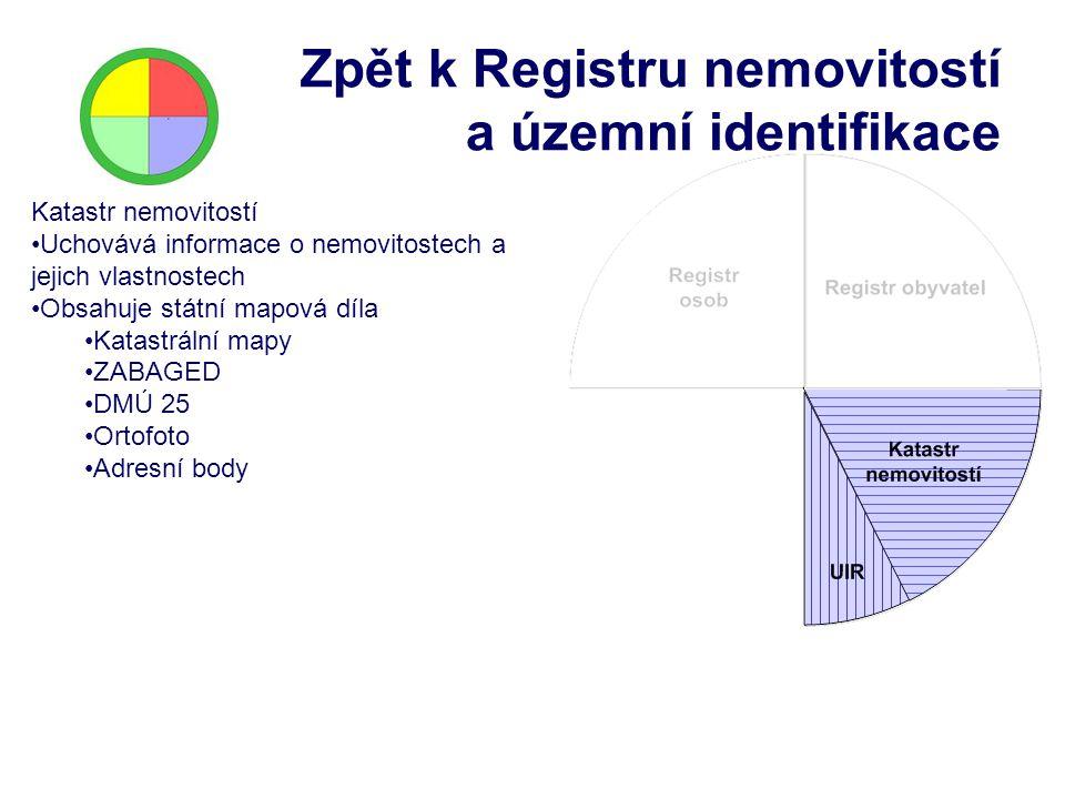 Zpět k Registru nemovitostí a územní identifikace Katastr nemovitostí Uchovává informace o nemovitostech a jejich vlastnostech Obsahuje státní mapová