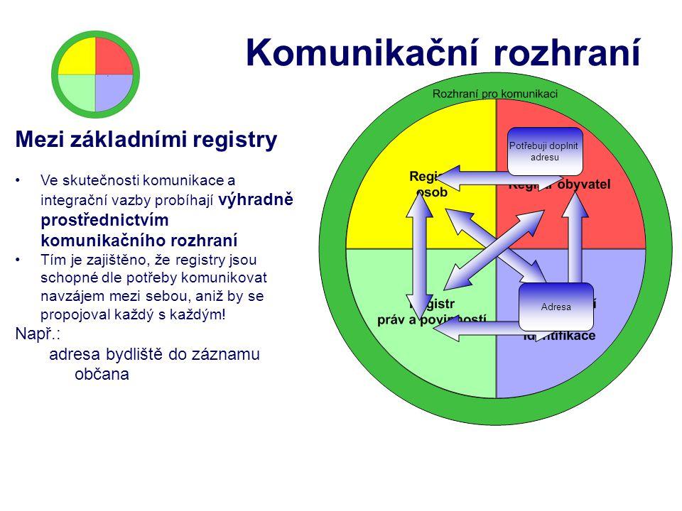 Komunikační rozhraní Mezi základními registry Ve skutečnosti komunikace a integrační vazby probíhají výhradně prostřednictvím komunikačního rozhraní T