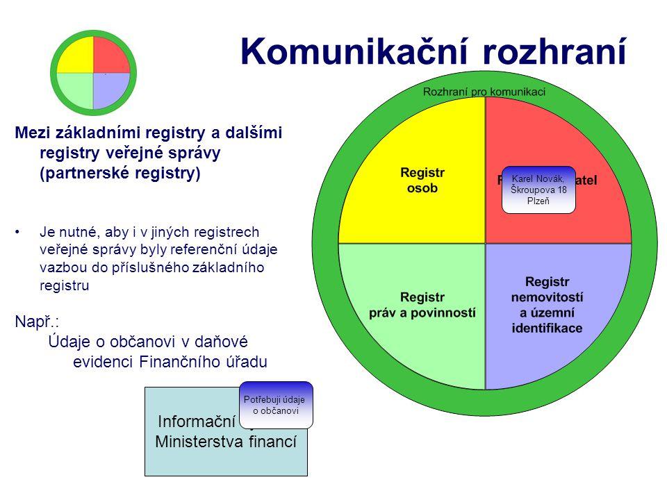 Komunikační rozhraní Mezi základními registry a dalšími registry veřejné správy (partnerské registry) Je nutné, aby i v jiných registrech veřejné sprá