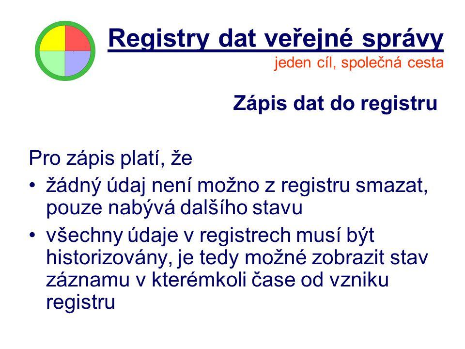Zápis dat do registru Pro zápis platí, že žádný údaj není možno z registru smazat, pouze nabývá dalšího stavu všechny údaje v registrech musí být hist