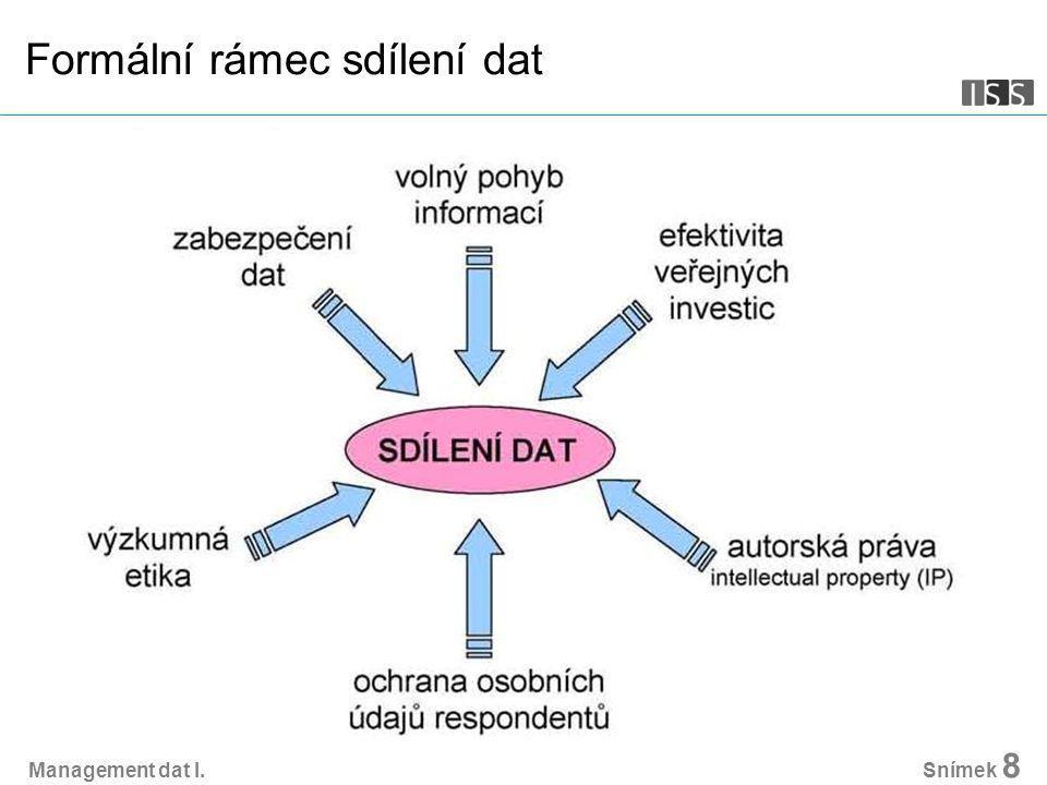 Management dat I. Snímek 8 Formální rámec sdílení dat