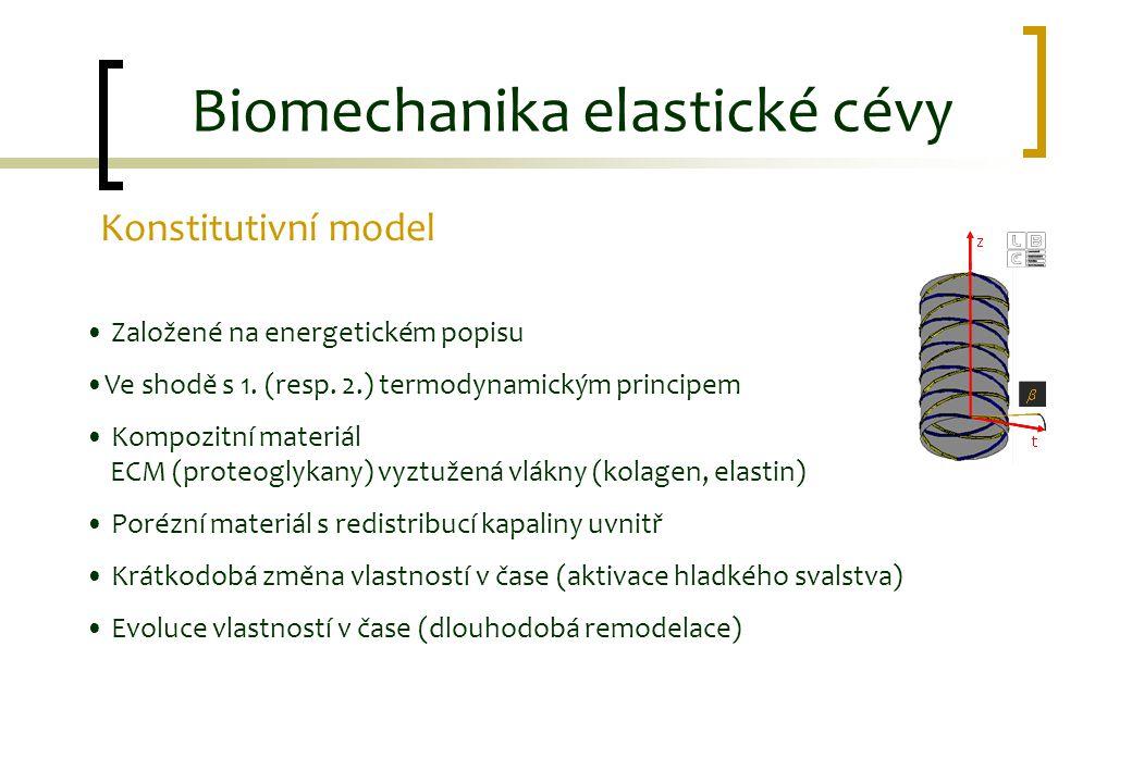 Biomechanika elastické cévy Konstitutivní model Založené na energetickém popisu Ve shodě s 1. (resp. 2.) termodynamickým principem Kompozitní materiál