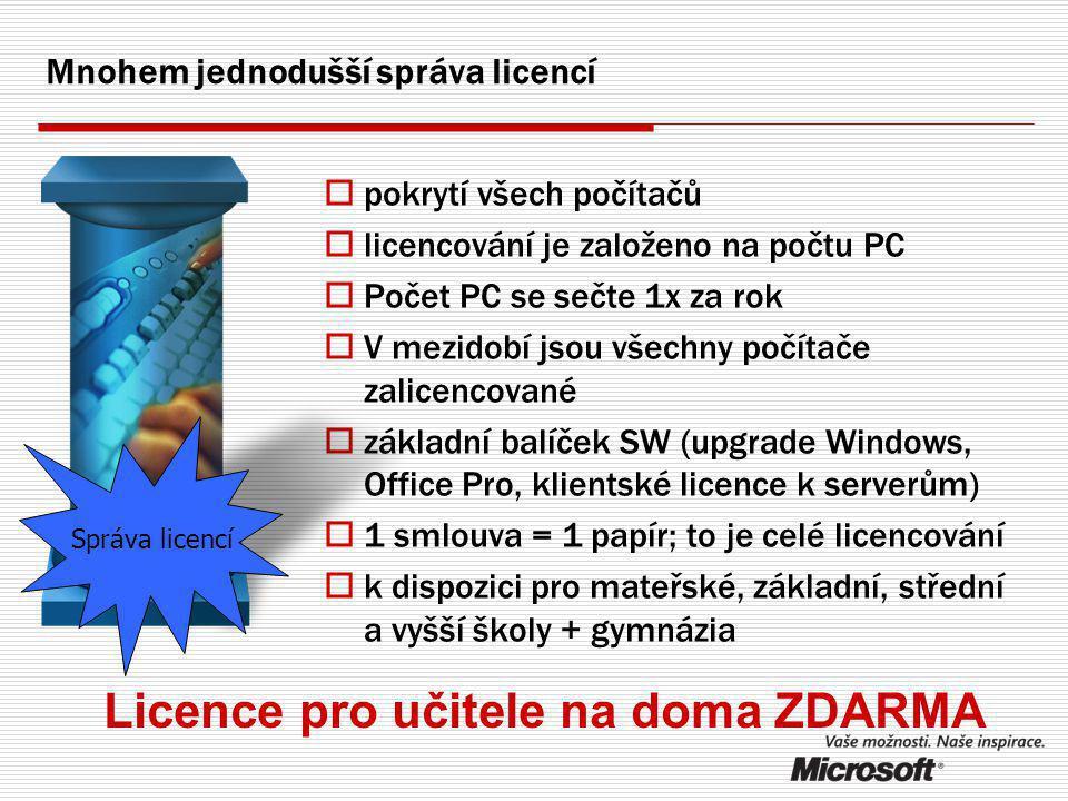 Správa licencí = …