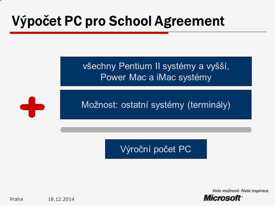 Mnohem jednodušší správa licencí  pokrytí všech počítačů  licencování je založeno na počtu PC  Počet PC se sečte 1x za rok  V mezidobí jsou všechny počítače zalicencované  základní balíček SW (upgrade Windows, Office Pro, klientské licence k serverům)  1 smlouva = 1 papír; to je celé licencování  k dispozici pro mateřské, základní, střední a vyšší školy + gymnázia Správa licencí Licence pro učitele na doma ZDARMA