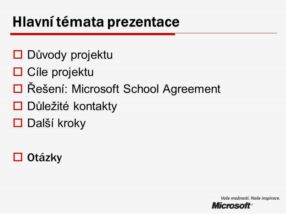Hlavní témata prezentace  Důvody projektu  Cíle projektu  Řešení: Microsoft School Agreement  Důležité kontakty  Další kroky  Otázky
