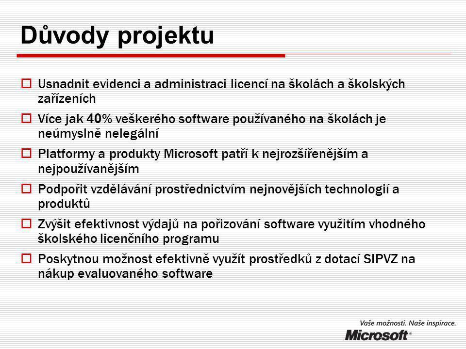 Důvody projektu  Usnadnit evidenci a administraci licencí na školách a školských zařízeních  Více jak 40 % veškerého software používaného na školách je neúmyslně nelegální  Platformy a produkty Microsoft patří k nejrozšířenějším a nejpoužívanějším  Podpořit vzdělávání prostřednictvím nejnovějších technologií a produktů  Zvýšit efektivnost výdajů na pořizování software využitím vhodného školského licenčního programu  Poskytnou možnost efektivně využít prostředků z dotací SIPVZ na nákup evaluovaného software