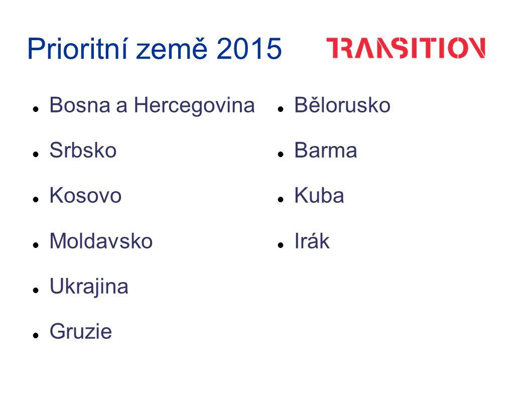 Prioritní země 2015 Bosna a Hercegovina Srbsko Kosovo Moldavsko Ukrajina Gruzie Bělorusko Barma Kuba Irák