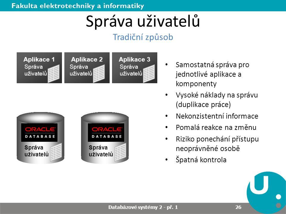 Správa uživatelů Tradiční způsob Samostatná správa pro jednotlivé aplikace a komponenty Vysoké náklady na správu (duplikace práce) Nekonzistentní info