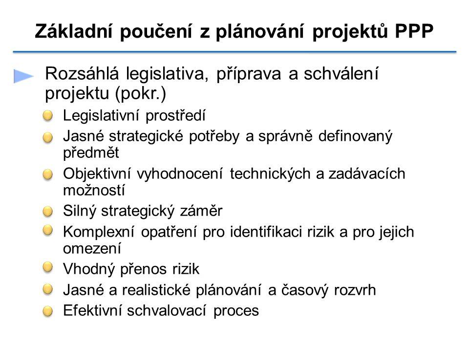 Základní poučení z plánování projektů PPP Rozsáhlá legislativa, příprava a schválení projektu (pokr.) Legislativní prostředí Jasné strategické potřeby a správně definovaný předmět Objektivní vyhodnocení technických a zadávacích možností Silný strategický záměr Komplexní opatření pro identifikaci rizik a pro jejich omezení Vhodný přenos rizik Jasné a realistické plánování a časový rozvrh Efektivní schvalovací proces