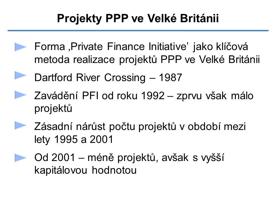 Projekty PPP ve Velké Británii