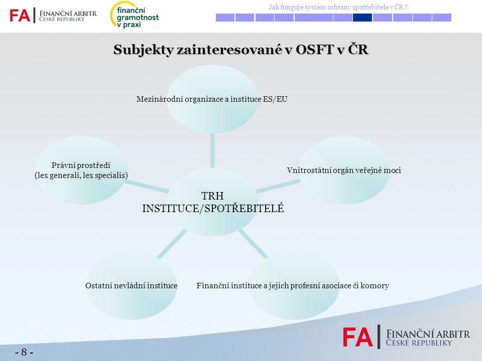 - 8 - Subjekty zainteresované v OSFT v ČR TRH INSTITUCE/SPOTŘEBITELÉ Mezinárodní organizace a instituce ES/EU Vnitrostátní orgán veřejné moci Finanční
