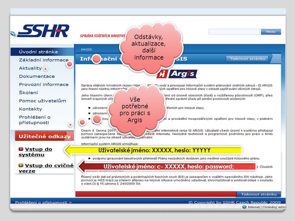 Vše potřebné pro práci s Argis Odstávky, aktualizace, další informace Uživatelské jméno: XXXXX, heslo: YYYYY Uživatelské jméno: c- XXXXX, heslo: passw