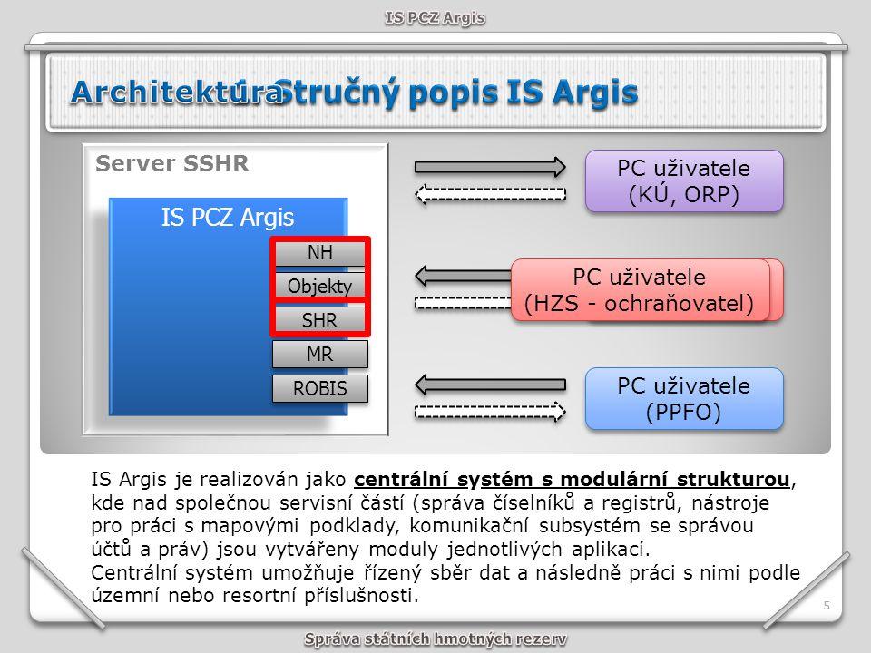1)Modul Nouzové hospodářství = podpora systému NH s důrazem na zpracování Plánu nezbytných dodávek (DND, ND, nezajištěné ND) 2)Modul Objekty = vedení evidence objektů z hlediska použití při KS = přehled o aktuálních SHR 3)Modul Státní hmotné rezervy = číselník SHR = seznam používaných druhů SHR 4)Modul Hospodářské mobilizace = podpora systému HM s důrazem na tvorbu a zpracování související plánovací dokumentace 5)Modul ROBIS = proces vytváření, udržování a uvolňování nouzových strategických zásob ropy a ropných produktů na území ČR 66