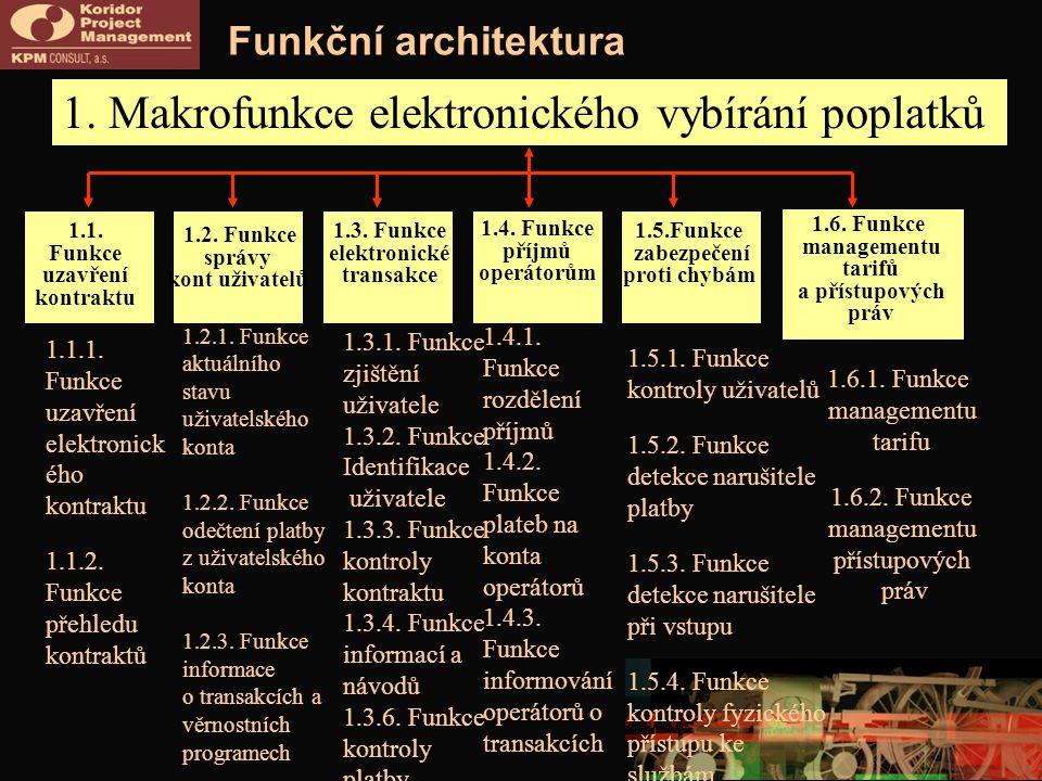 Funkční architektura 1.Makrofunkce elektronického vybírání poplatků 1.6.