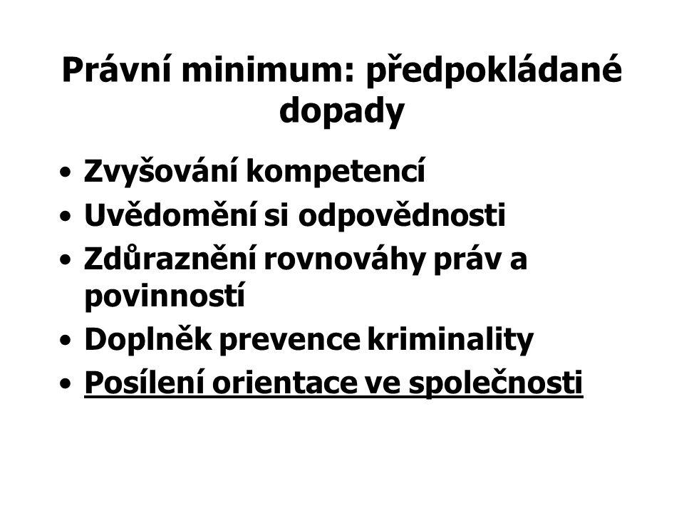 Právní minimum: předpokládané dopady Zvyšování kompetencí Uvědomění si odpovědnosti Zdůraznění rovnováhy práv a povinností Doplněk prevence kriminality Posílení orientace ve společnosti