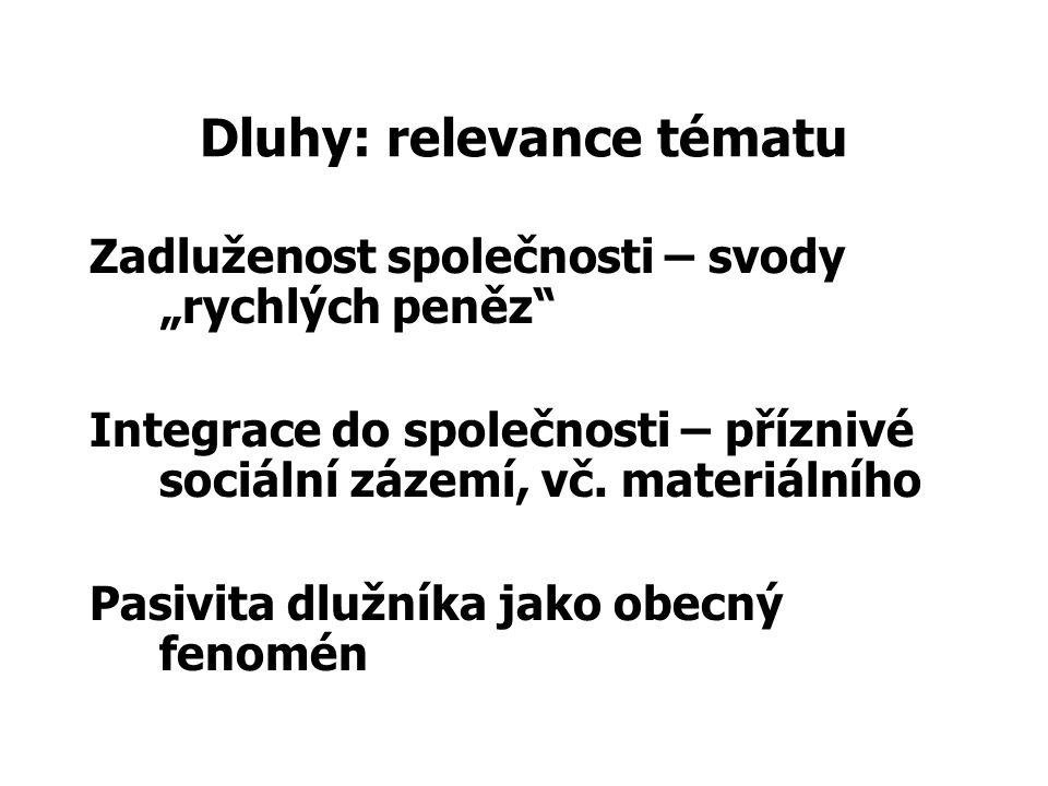 """Dluhy: relevance tématu Zadluženost společnosti – svody """"rychlých peněz Integrace do společnosti – příznivé sociální zázemí, vč."""