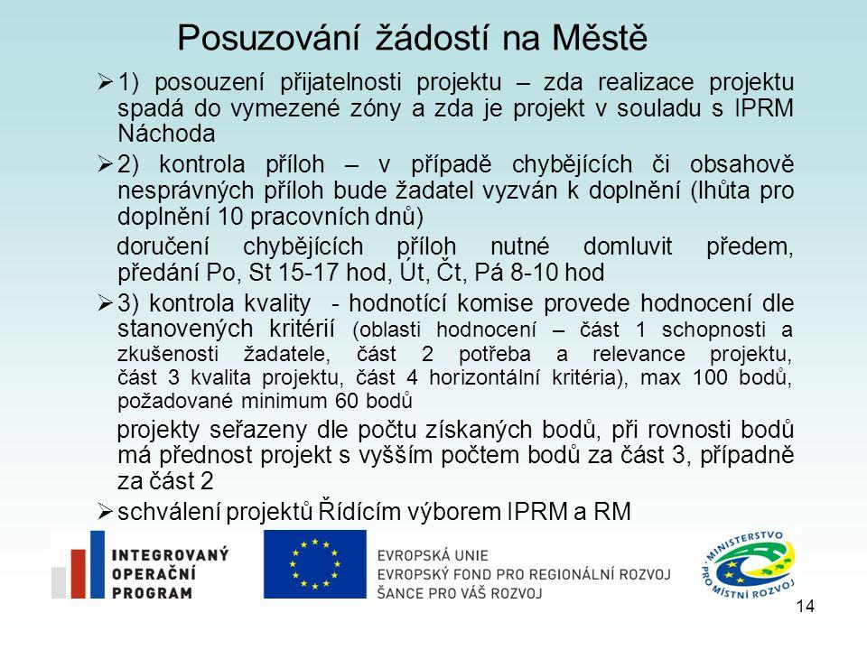 14 Posuzování žádostí na Městě  1) posouzení přijatelnosti projektu – zda realizace projektu spadá do vymezené zóny a zda je projekt v souladu s IPRM