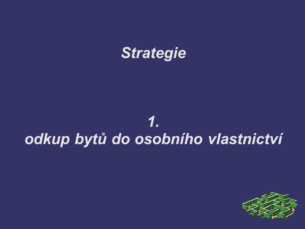 Strategie 1. odkup bytů do osobního vlastnictví