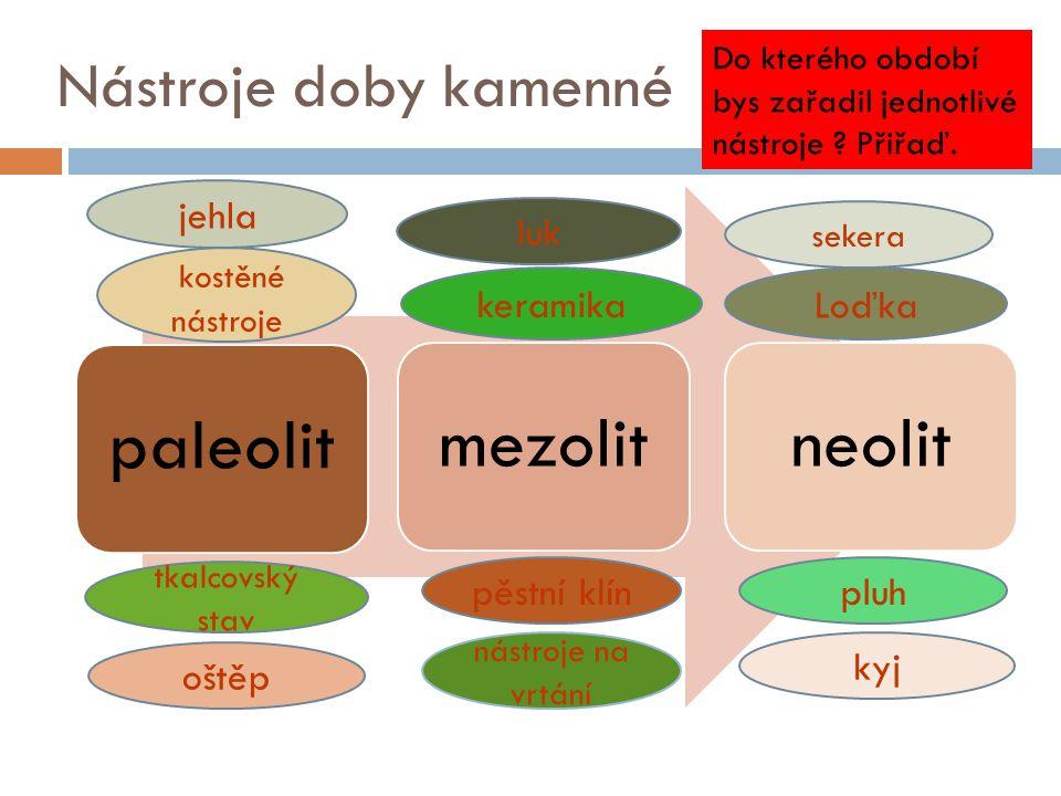 Nástroje doby kamenné paleolitmezolitneolit jehla sekera pěstní klín kostěné nástroje luk tkalcovský stav oštěp keramika Loďka nástroje na vrtání pluh