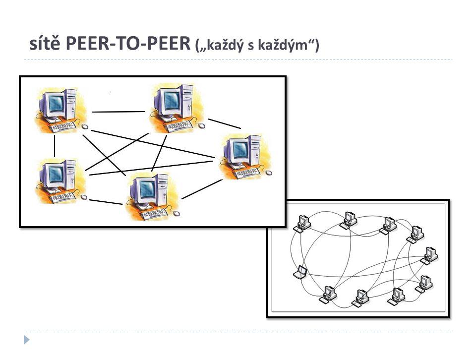 """sítě PEER-TO-PEER (""""každý s každým"""")"""