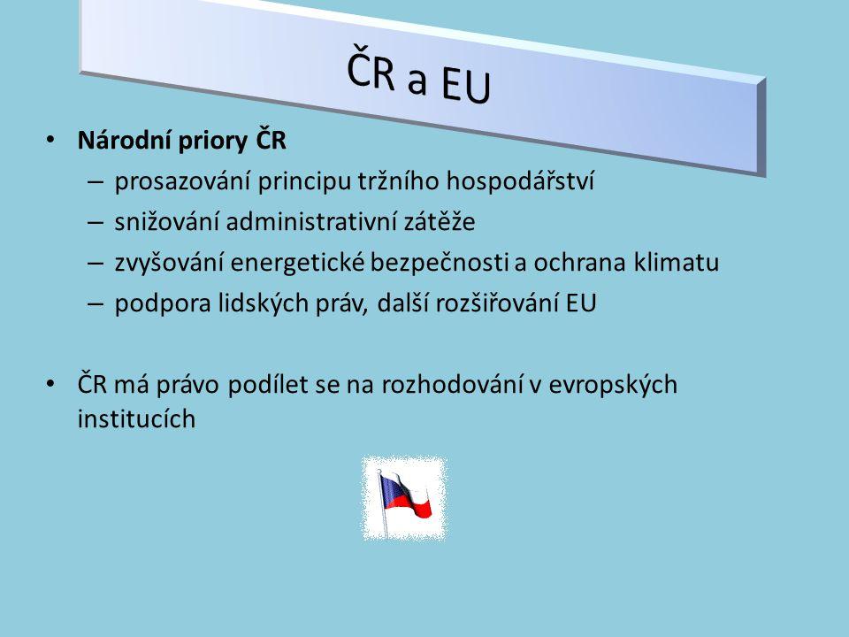 Národní priory ČR – prosazování principu tržního hospodářství – snižování administrativní zátěže – zvyšování energetické bezpečnosti a ochrana klimatu – podpora lidských práv, další rozšiřování EU ČR má právo podílet se na rozhodování v evropských institucích