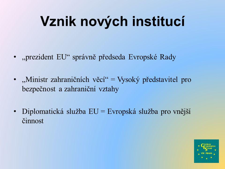 """Vznik nových institucí """"prezident EU správně předseda Evropské Rady """"Ministr zahraničních věcí = Vysoký představitel pro bezpečnost a zahraniční vztahy Diplomatická služba EU = Evropská služba pro vnější činnost"""