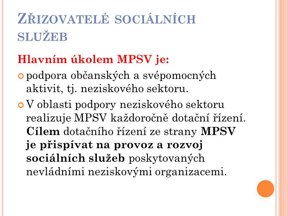 Z ŘIZOVATELÉ SOCIÁLNÍCH SLUŽEB Hlavním úkolem MPSV je: podpora občanských a svépomocných aktivit, tj. neziskového sektoru. V oblasti podpory neziskové