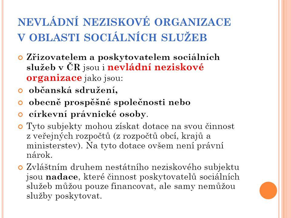 NEVLÁDNÍ NEZISKOVÉ ORGANIZACE V OBLASTI SOCIÁLNÍCH SLUŽEB Zřizovatelem a poskytovatelem sociálních služeb v ČR jsou i nevládní neziskové organizace ja