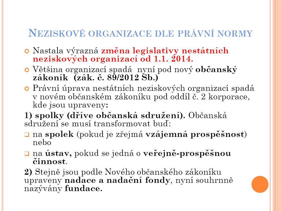 Z MĚNY V SOCIÁLNÍCH SLUŽBÁCH V současné době sociální služby v ČR procházejí změnami, které souvisí s procesem liberalizace, která je chápána jako demonopolizace tj.