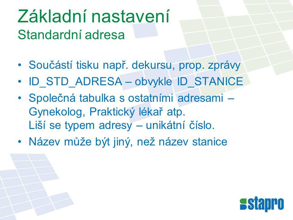 Základní nastavení Standardní adresa Součástí tisku např.