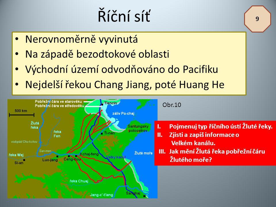 Nerovnoměrně vyvinutá Na západě bezodtokové oblasti Východní území odvodňováno do Pacifiku Nejdelší řekou Chang Jiang, poté Huang He Říční síť 9 Obr.1