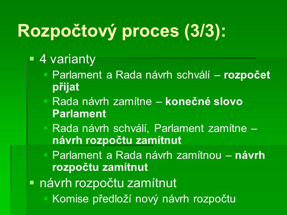Rozpočtový proces (3/3):   4 varianty   Parlament a Rada návrh schválí – rozpočet přijat   Rada návrh zamítne – konečné slovo Parlament   Rada