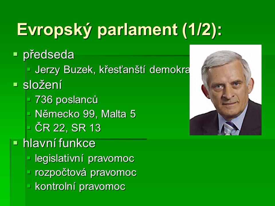 Evropský parlament (1/2):  předseda  Jerzy Buzek, křesťanští demokraté  složení  736 poslanců  Německo 99, Malta 5  ČR 22, SR 13  hlavní funkce