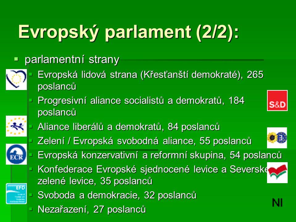 Evropský parlament (2/2):  parlamentní strany  Evropská lidová strana (Křesťanští demokraté), 265 poslanců  Progresivní aliance socialistů a demokr