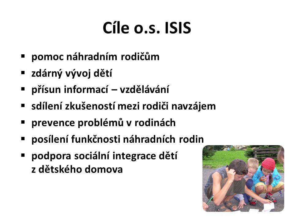 Cíle o.s.