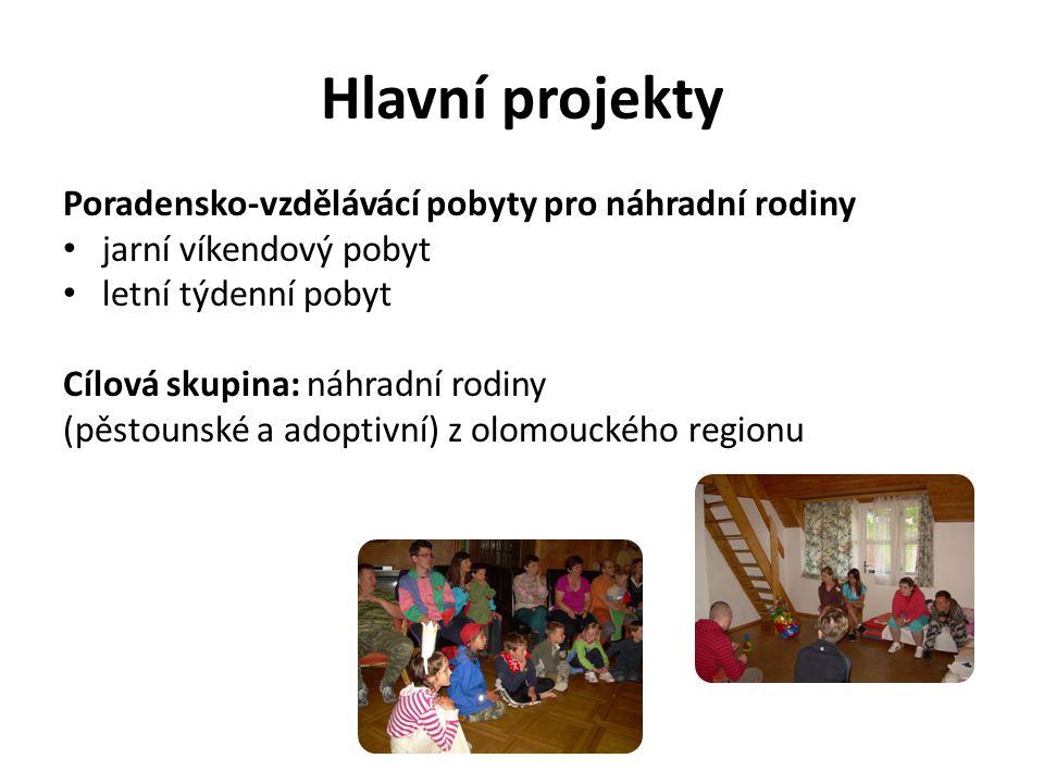 Hlavní projekty Poradensko-vzdělávácí pobyty pro náhradní rodiny jarní víkendový pobyt letní týdenní pobyt Cílová skupina: náhradní rodiny (pěstounské a adoptivní) z olomouckého regionu