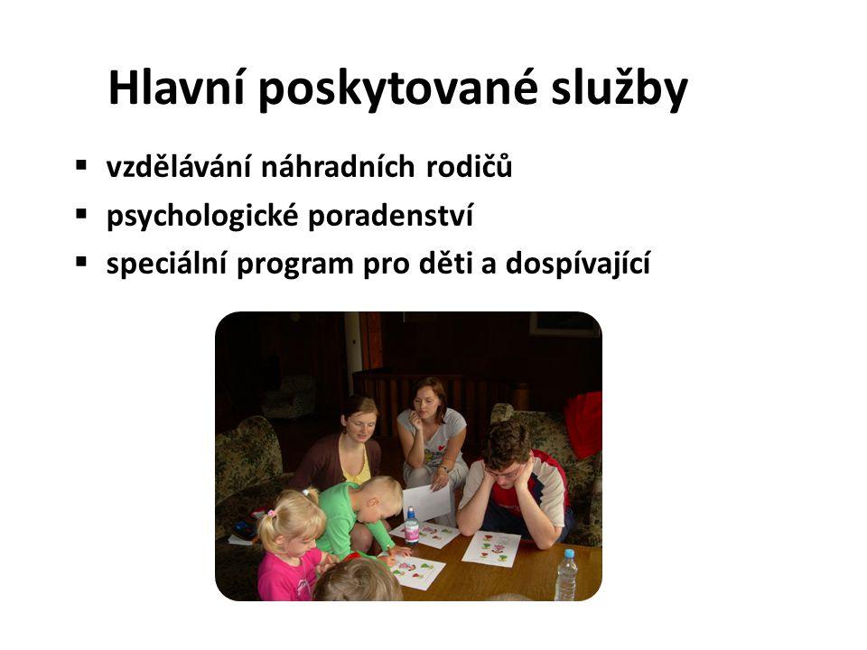 Hlavní poskytované služby  vzdělávání náhradních rodičů  psychologické poradenství  speciální program pro děti a dospívající