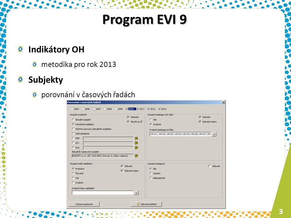 Program EVI 9 Indikátory OH metodika pro rok 2013 Subjekty porovnání v časových řadách 3