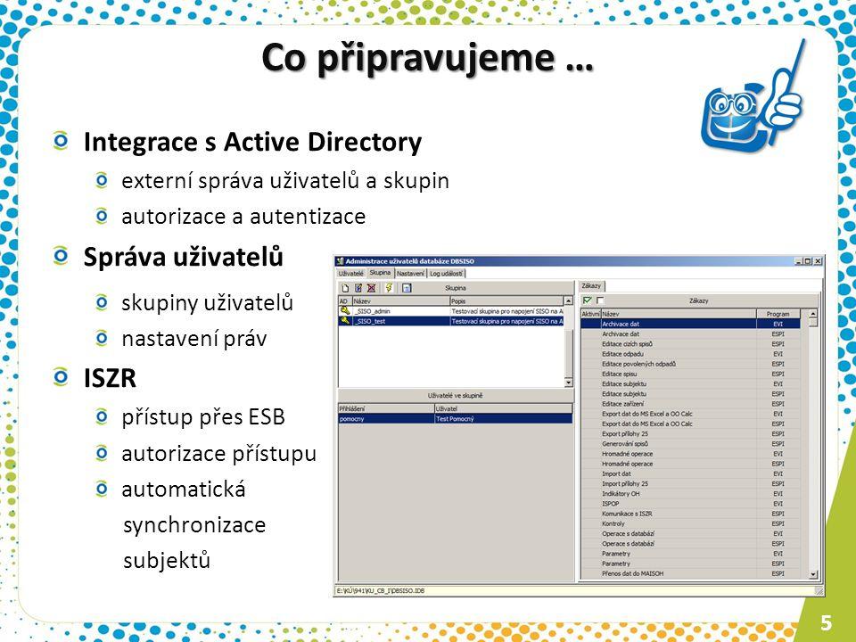 Co připravujeme … Integrace s Active Directory externí správa uživatelů a skupin autorizace a autentizace Správa uživatelů skupiny uživatelů nastavení