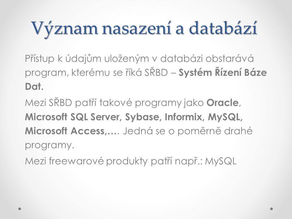 Význam nasazení a databází Přístup k údajům uloženým v databázi obstarává program, kterému se říká SŘBD – Systém Řízení Báze Dat. Mezi SŘBD patří tako