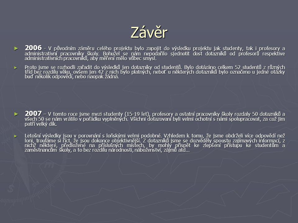 Závěr ► 2006 - V původním záměru celého projektu bylo zapojit do výsledku projektu jak studenty, tak i profesory a administrativní pracovníky školy.