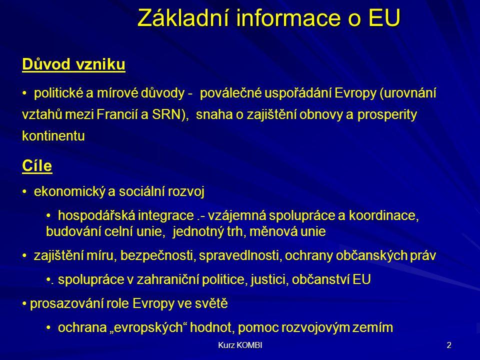 Kurz KOMBI 2 Základní informace o EU Důvod vzniku politické a mírové důvody - poválečné uspořádání Evropy (urovnání vztahů mezi Francií a SRN), snaha