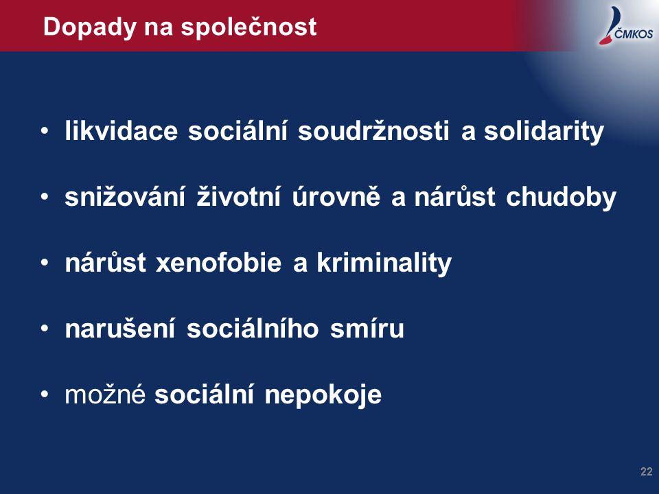 Dopady na společnost likvidace sociální soudržnosti a solidarity snižování životní úrovně a nárůst chudoby nárůst xenofobie a kriminality narušení soc