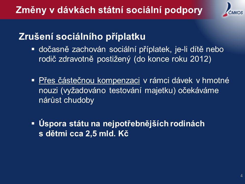 Změny v dávkách státní sociální podpory Zrušení sociálního příplatku  dočasně zachován sociální příplatek, je-li dítě nebo rodič zdravotně postižený (do konce roku 2012)  Přes částečnou kompenzaci v rámci dávek v hmotné nouzi (vyžadováno testování majetku) očekáváme nárůst chudoby  Úspora státu na nejpotřebnějších rodinách s dětmi cca 2,5 mld.