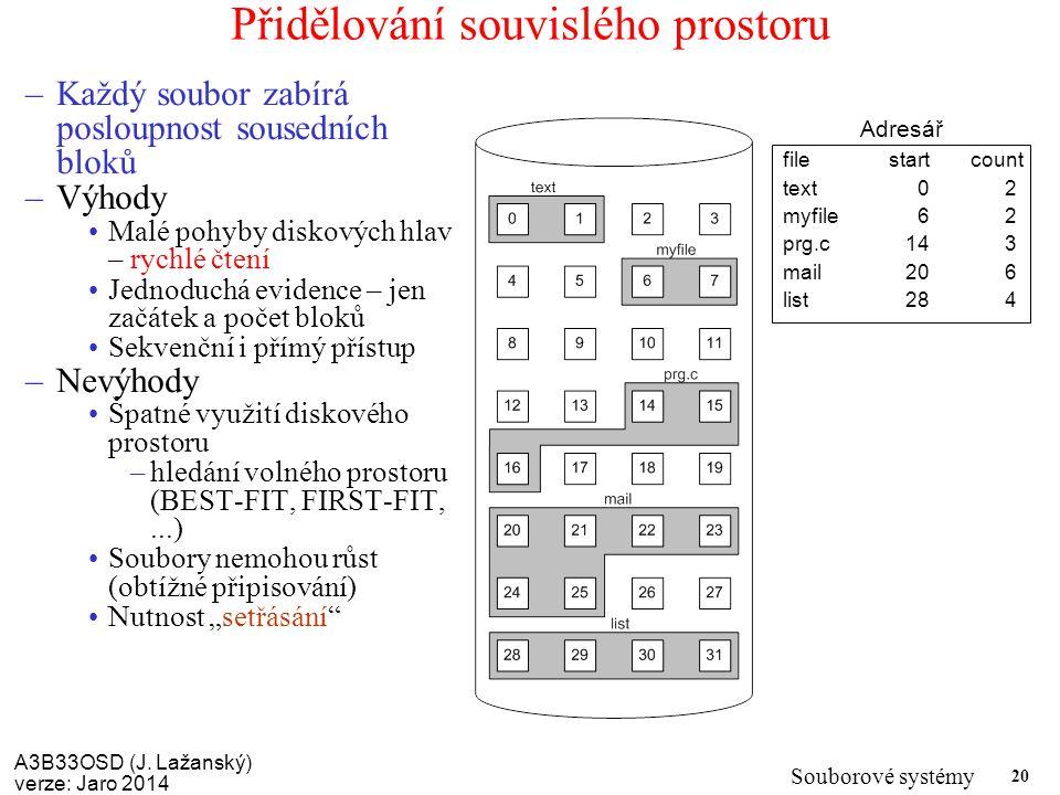 A3B33OSD (J. Lažanský) verze: Jaro 2014 Souborové systémy 20 Přidělování souvislého prostoru –Každý soubor zabírá posloupnost sousedních bloků –Výhody