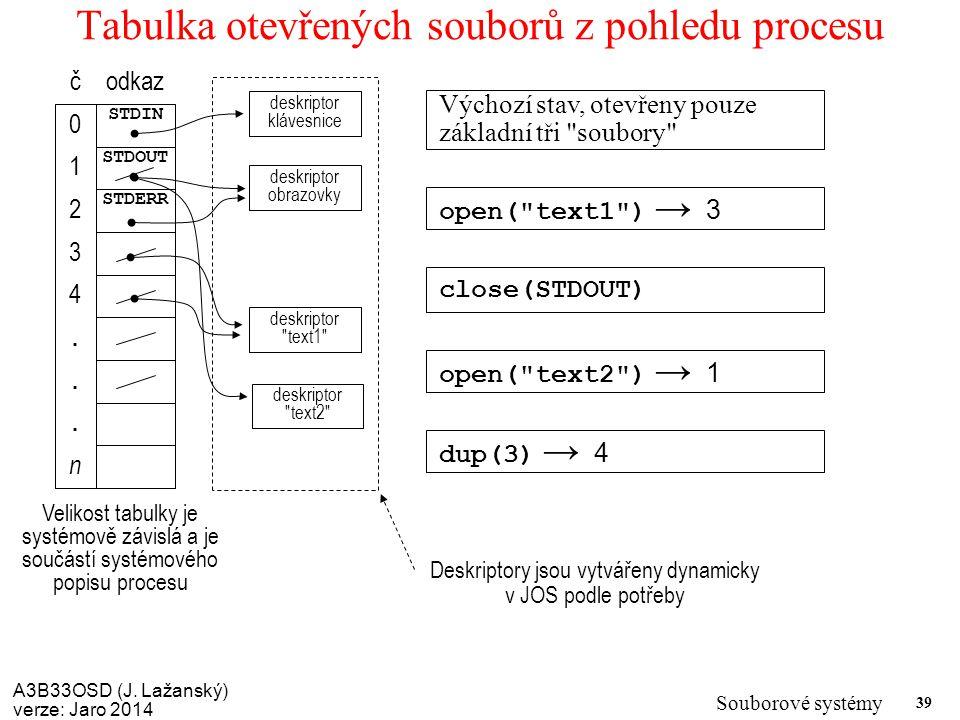 A3B33OSD (J. Lažanský) verze: Jaro 2014 Souborové systémy 39 Tabulka otevřených souborů z pohledu procesu STDERR STDOUT STDIN n... 4 3 2 1 0 odkazč Ve