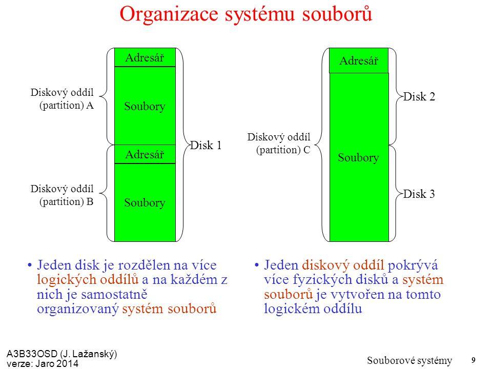 A3B33OSD (J. Lažanský) verze: Jaro 2014 Souborové systémy 9 Organizace systému souborů Jeden disk je rozdělen na více logických oddílů a na každém z n