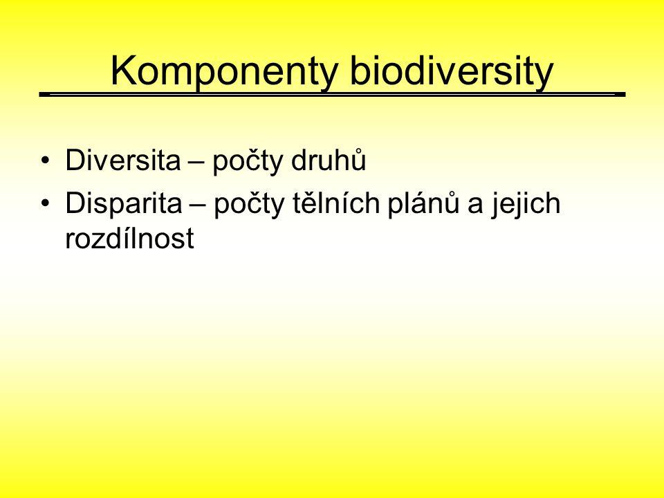 Komponenty biodiversity Diversita – počty druhů Disparita – počty tělních plánů a jejich rozdílnost