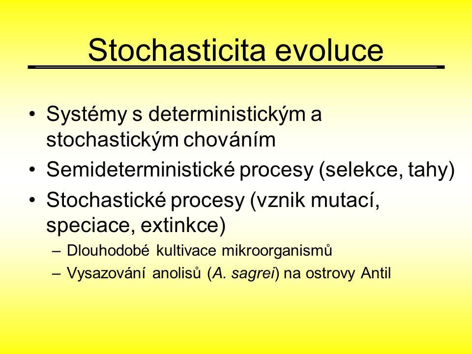 Stochasticita evoluce Systémy s deterministickým a stochastickým chováním Semideterministické procesy (selekce, tahy) Stochastické procesy (vznik muta