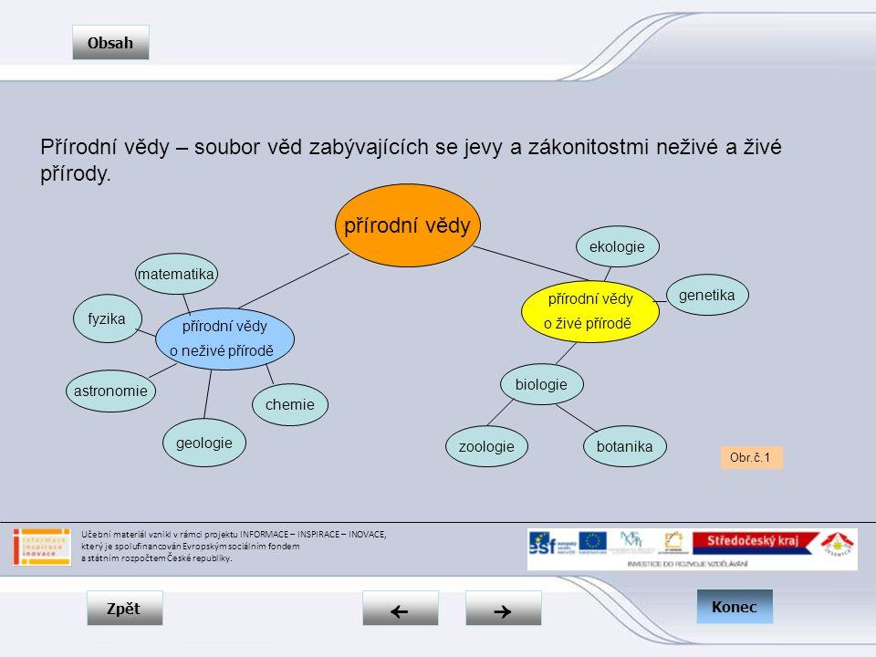 Zpět → ← Obsah Konec Použité obrázky: Obr.č.1 - vlastní archiv autora Obr.č.2 - http://commons.wikimedia.org/wiki/File:Pražský_hrad_-_Mihulka.jpghttp://commons.wikimedia.org/wiki/File:Pražský_hrad_-_Mihulka.jpg GNU Free Documentation License, Version 1.2 Obr.č.3 - http://commons.wikimedia.org/wiki/File:Kaiser_Rudolf_II._1609._Kupferstich_von_Ägidius_Sadeler.jpghttp://commons.wikimedia.org/wiki/File:Kaiser_Rudolf_II._1609._Kupferstich_von_Ägidius_Sadeler.jpg Volně šiřitelné Obr.č.4 - http://commons.wikimedia.org/wiki/File:Alchemical_Laboratory_-_Project_Gutenberg_eText_14218.jpghttp://commons.wikimedia.org/wiki/File:Alchemical_Laboratory_-_Project_Gutenberg_eText_14218.jpg Volně šiřitelné Obr.č.5 - http://commons.wikimedia.org/wiki/File:Adriaen_van_Ostade_002.jpghttp://commons.wikimedia.org/wiki/File:Adriaen_van_Ostade_002.jpg Volně šiřitelné Obr.č.6 - http://commons.wikimedia.org/wiki/File:Francesco_I_nel_suo_laboratorio_alchemico.jpghttp://commons.wikimedia.org/wiki/File:Francesco_I_nel_suo_laboratorio_alchemico.jpg Volně šiřitelné Obr.č.7 - http://commons.wikimedia.org/wiki/File:Avicenna_princeps.jpghttp://commons.wikimedia.org/wiki/File:Avicenna_princeps.jpg Volně šiřitelné Obr.č.8 - http://commons.wikimedia.org/wiki/File:Paracelsus.jpghttp://commons.wikimedia.org/wiki/File:Paracelsus.jpg Volně šiřitelné Obr.č.9 - vlastní archiv autora Učební materiál vznikl v rámci projektu INFORMACE – INSPIRACE – INOVACE, který je spolufinancován Evropským sociálním fondem a státním rozpočtem České republiky.
